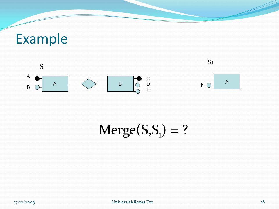 Example 17/12/2009Università Roma Tre18 B ABAB CDECDE A F A Merge(S,S 1 ) = ? S S1