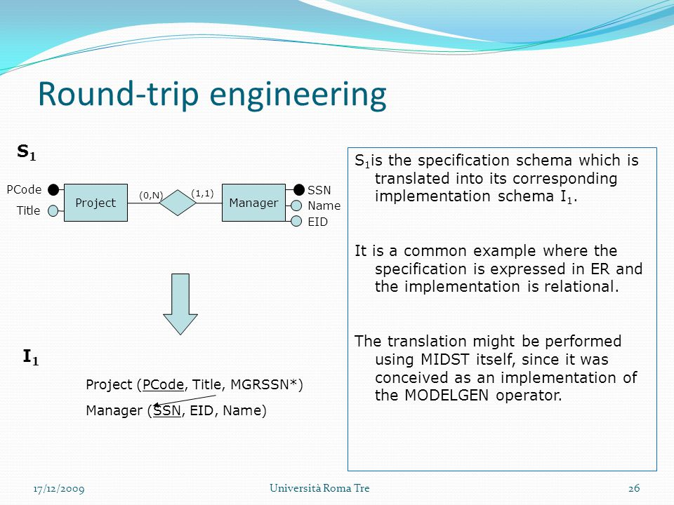 Round-trip engineering S 1 is the specification schema which is translated into its corresponding implementation schema I 1.