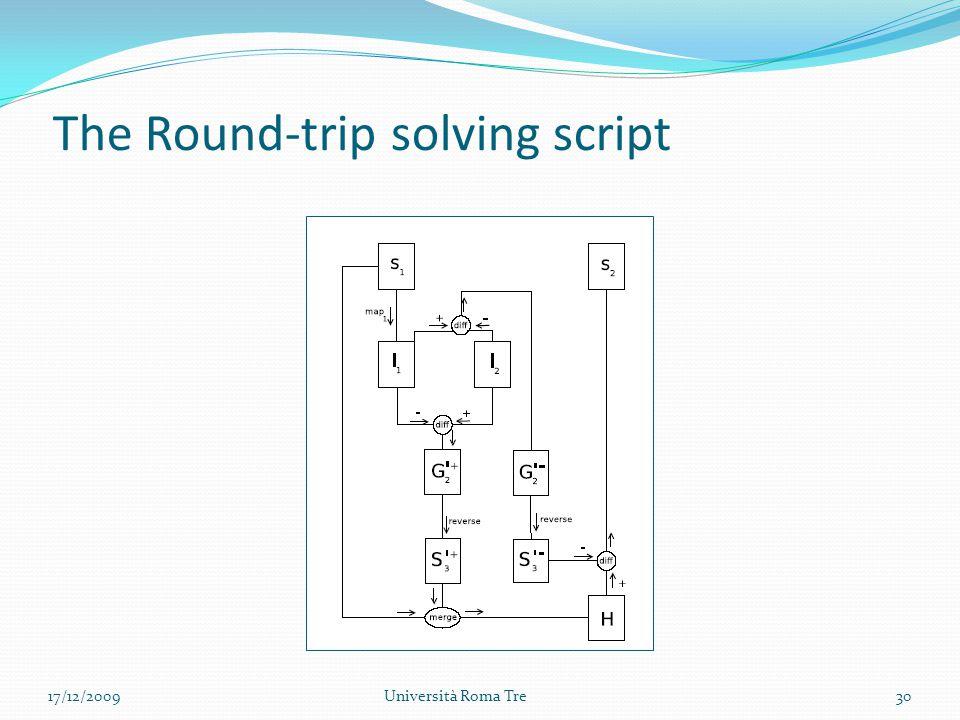 The Round-trip solving script 30Università Roma Tre17/12/2009