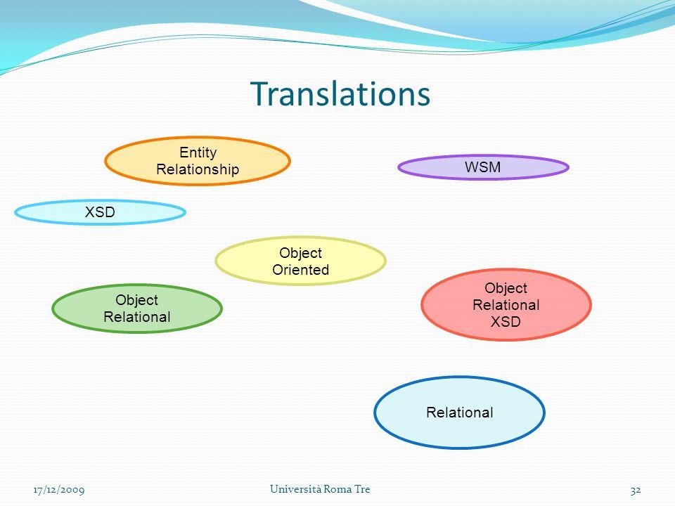 Translations Entity Relationship Relational XSD Object Oriented WSM Object Relational Object Relational XSD 32Università Roma Tre17/12/2009