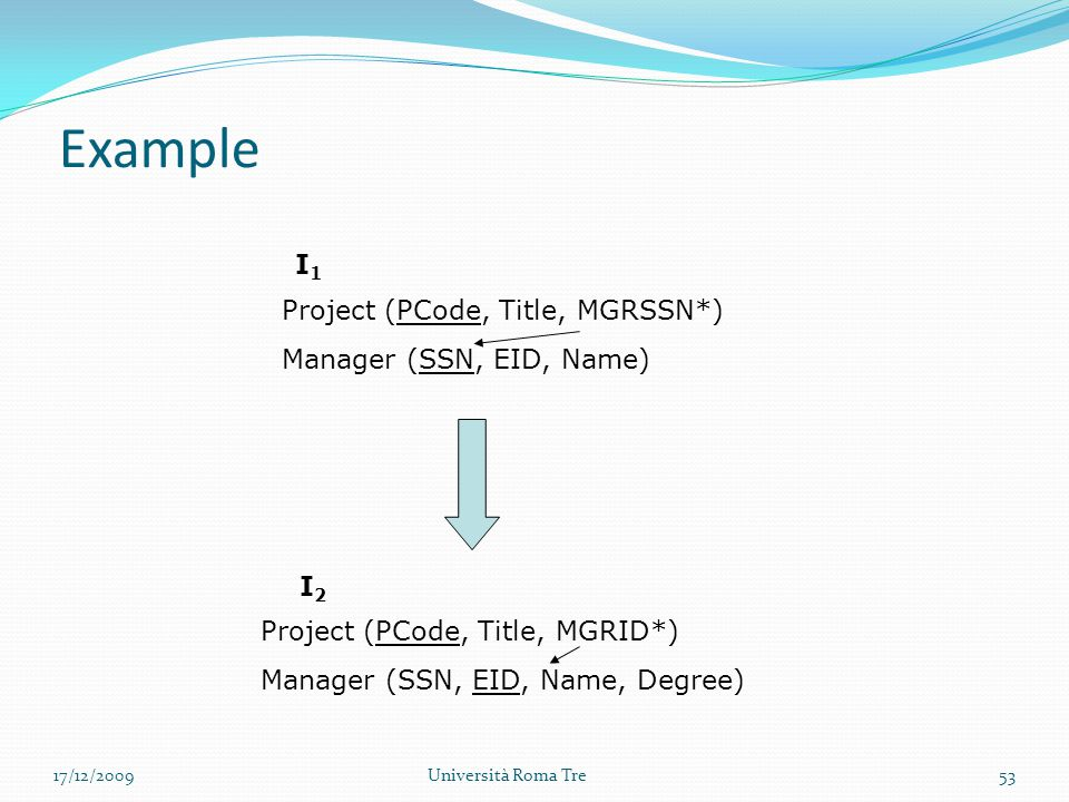 Example Project (PCode, Title, MGRSSN*) ‏ Manager (SSN, EID, Name) ‏ I1I1 Project (PCode, Title, MGRID*) ‏ Manager (SSN, EID, Name, Degree) ‏ I2I2 53Università Roma Tre17/12/2009