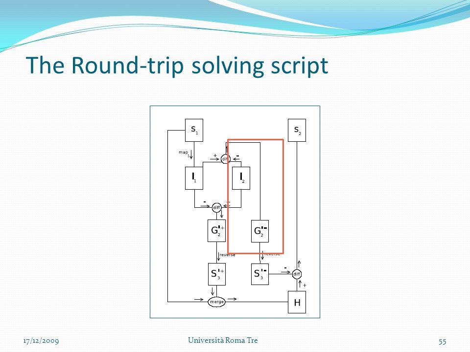 The Round-trip solving script 55Università Roma Tre17/12/2009