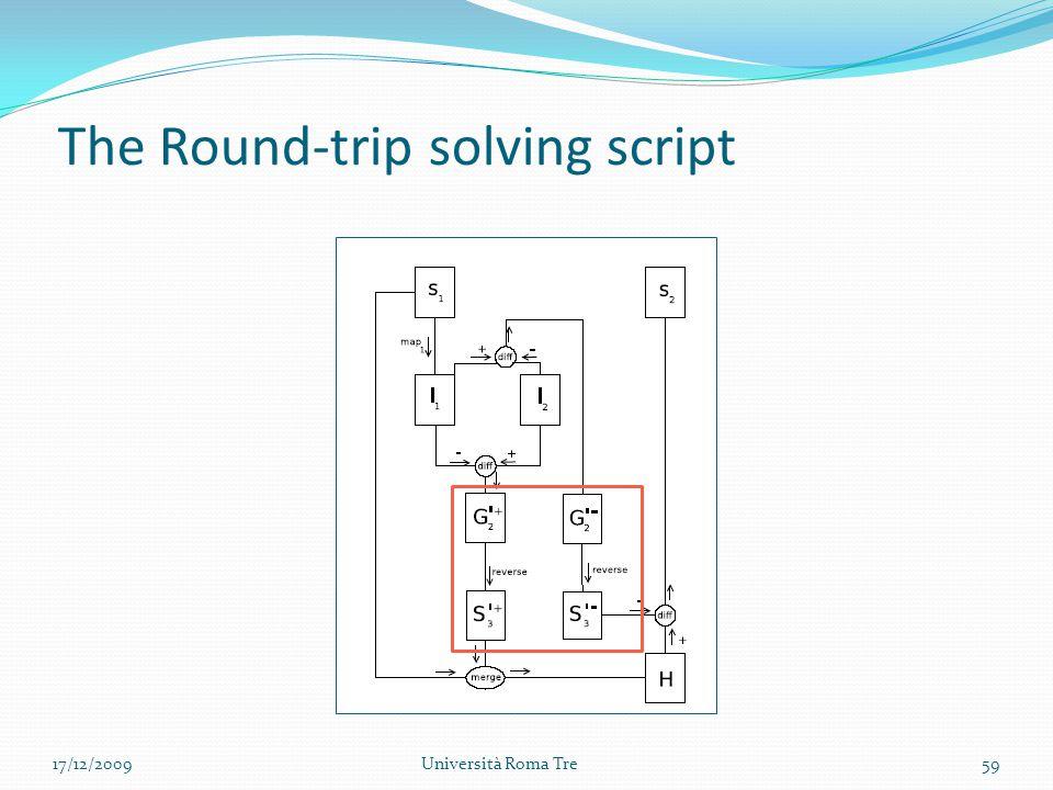 The Round-trip solving script 59Università Roma Tre17/12/2009
