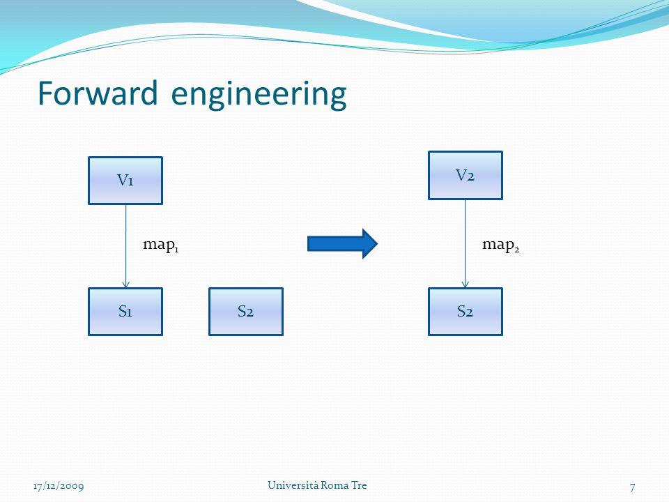 Forward engineering 17/12/2009Università Roma Tre7 V1 S1S2 V2 S2 map 1 map 2