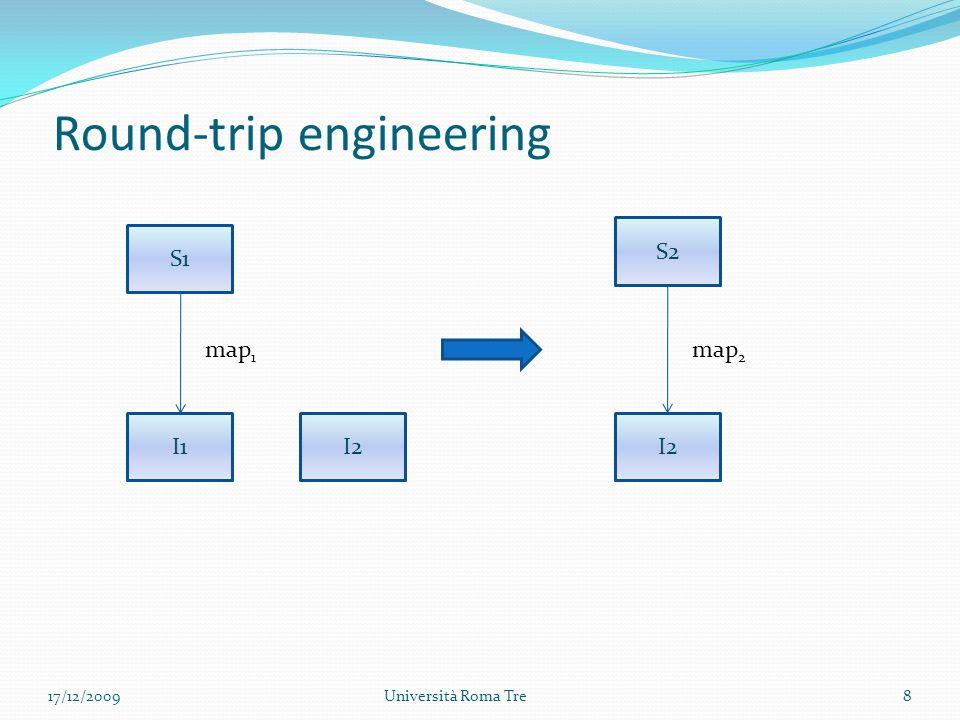 Round-trip engineering 17/12/2009Università Roma Tre8 S1 I1I2 S2 I2 map 1 map 2
