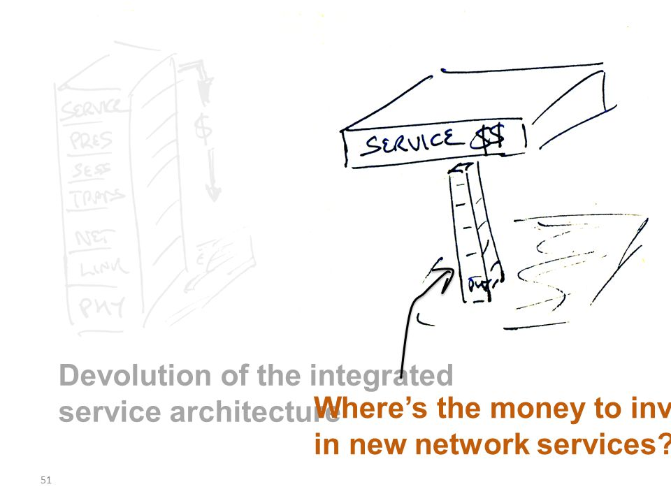 51 Devolution of the integrated service architecture Where's the money to invest in new network services