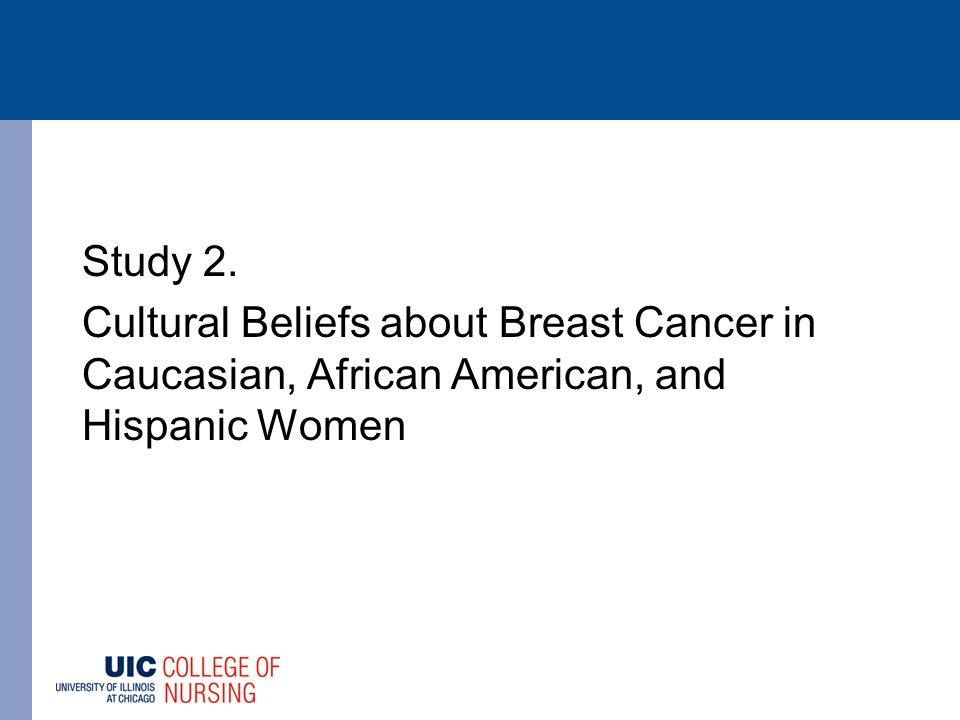 Study 2. Cultural Beliefs about Breast Cancer in Caucasian, African American, and Hispanic Women