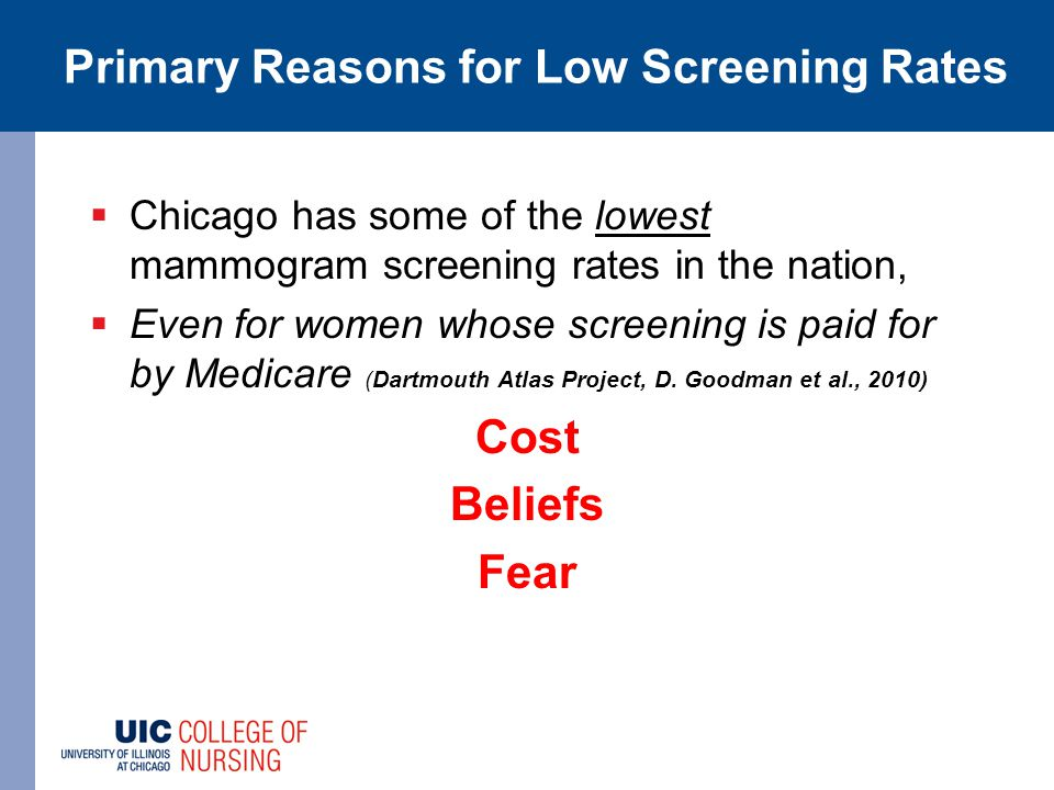 Primary Reasons for Low Screening Rates  Chicago has some of the lowest mammogram screening rates in the nation,  Even for women whose screening is