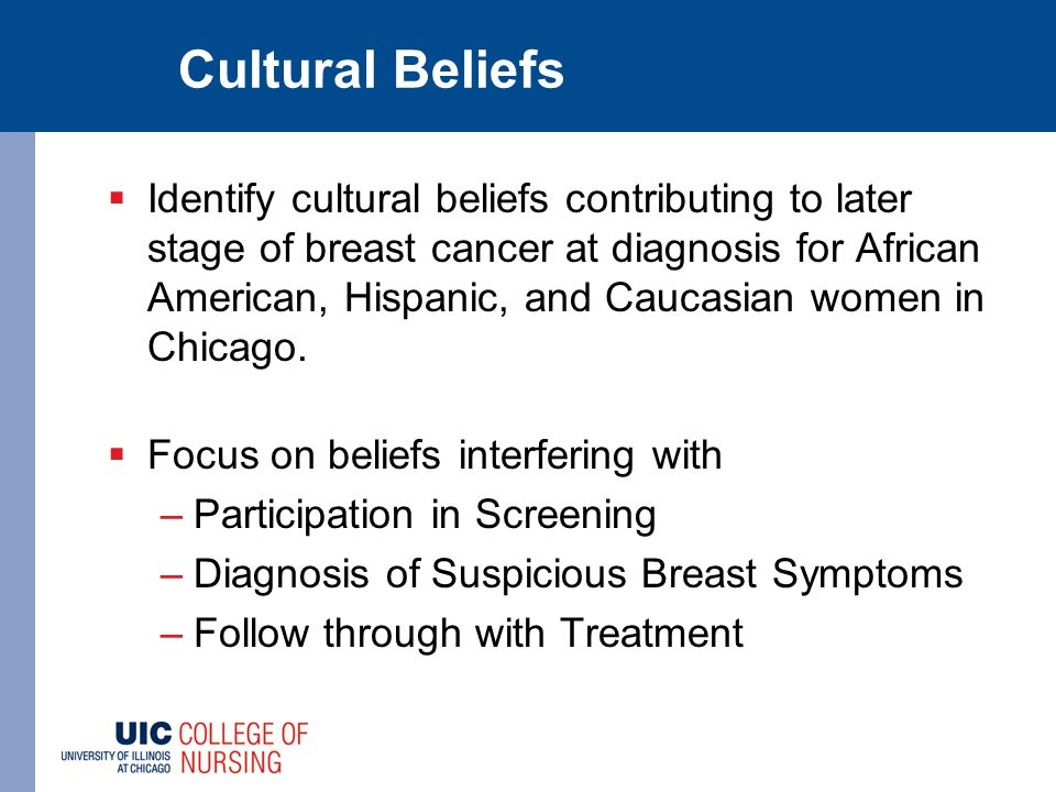 Cultural Beliefs  Identify cultural beliefs contributing to later stage of breast cancer at diagnosis for African American, Hispanic, and Caucasian women in Chicago.