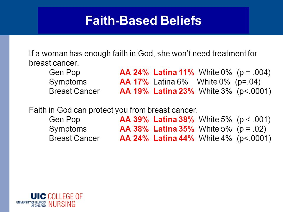 If a woman has enough faith in God, she won't need treatment for breast cancer.