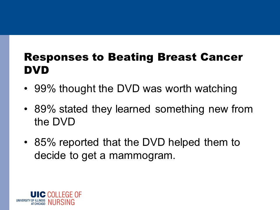 Responses to Beating Breast Cancer DVD 99% thought the DVD was worth watching 89% stated they learned something new from the DVD 85% reported that the DVD helped them to decide to get a mammogram.