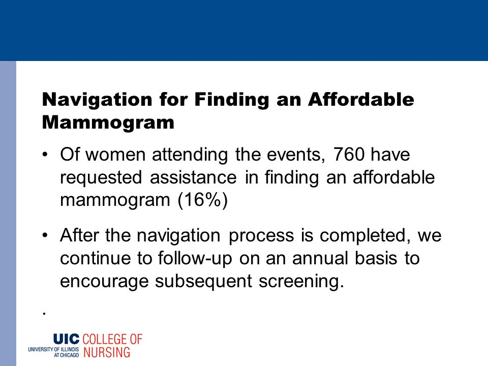 Navigation for Finding an Affordable Mammogram Of women attending the events, 760 have requested assistance in finding an affordable mammogram (16%) A