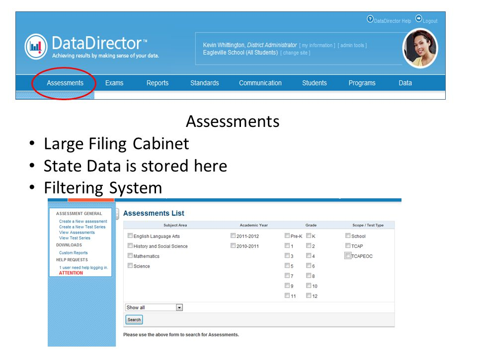 Assessments Large Filing Cabinet State Data is stored here Filtering System