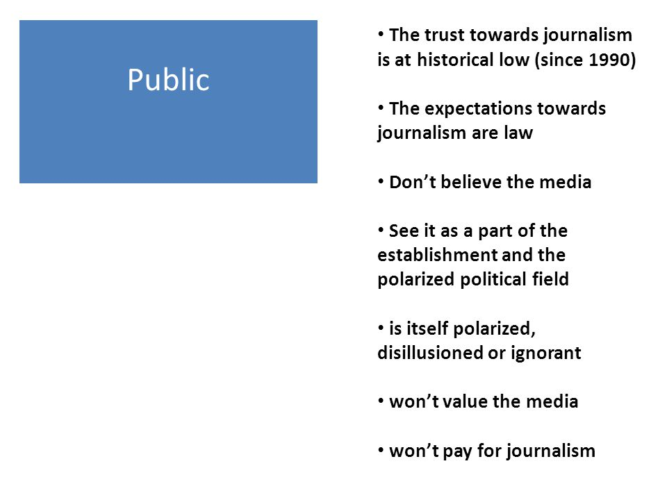Public The trust towards journalism is at historical low (since 1990) The expectations towards journalism are law Don't believe the media See it as a