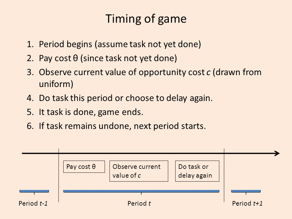 Timing of game 1.Period begins (assume task not yet done) 2.Pay cost θ (since task not yet done) 3.Observe current value of opportunity cost c (drawn
