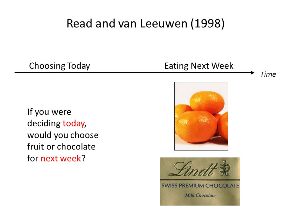 Read and van Leeuwen (1998) Time Choosing TodayEating Next Week If you were deciding today, would you choose fruit or chocolate for next week?