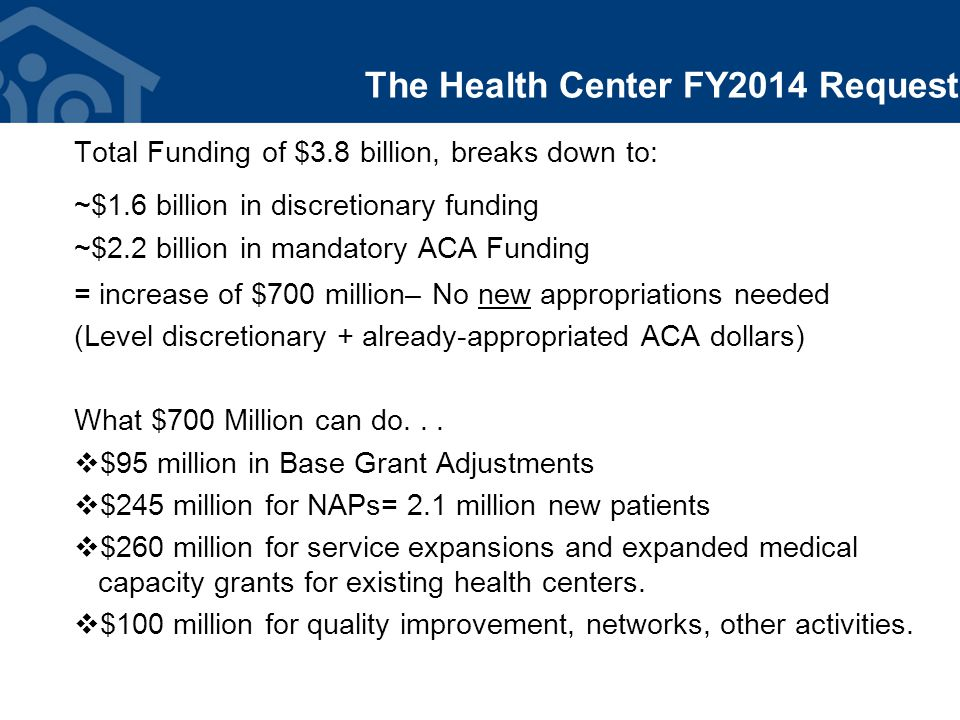 The Health Center FY2014 Request Total Funding of $3.8 billion, breaks down to: ~$1.6 billion in discretionary funding ~$2.2 billion in mandatory ACA Funding __________________________________________________________________________________________________________________________________________________________________________________________________________________________________________________________________________________________________________________________________________________________________________________________________________________________________________________________________________________________________________________________________________________________________________________________________________________________________________________________________________________________________________________________________________________________________________________________________________________ = increase of $700 million– No new appropriations needed (Level discretionary + already-appropriated ACA dollars) What $700 Million can do...