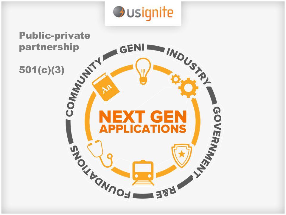 60 Next-Gen Applications 200 Community Test Beds Coordinate Best Practices 4 Our Goals Infrastructure Next-Gen Applications Economic Leadership