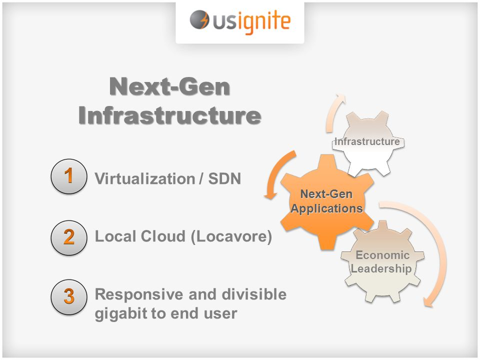 Next-Gen Infrastructure Virtualization / SDN Local Cloud (Locavore) Responsive and divisible gigabit to end user Infrastructure Next-Gen Applications