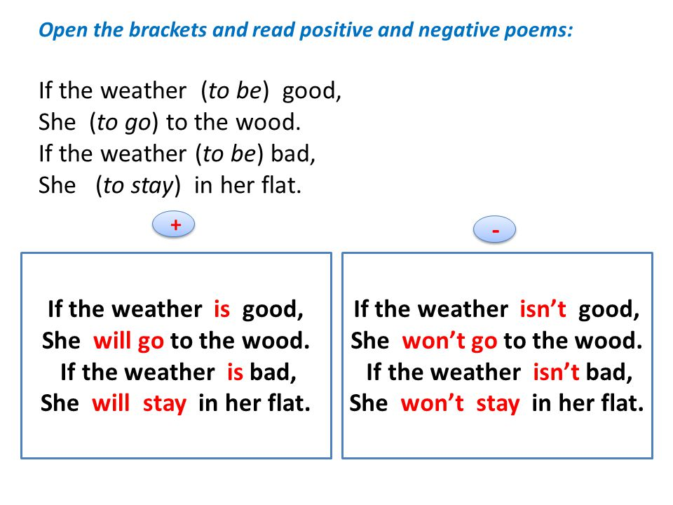 Open the brackets and read positive and negative poems: If the weather (to be) good, She (to go) to the wood.