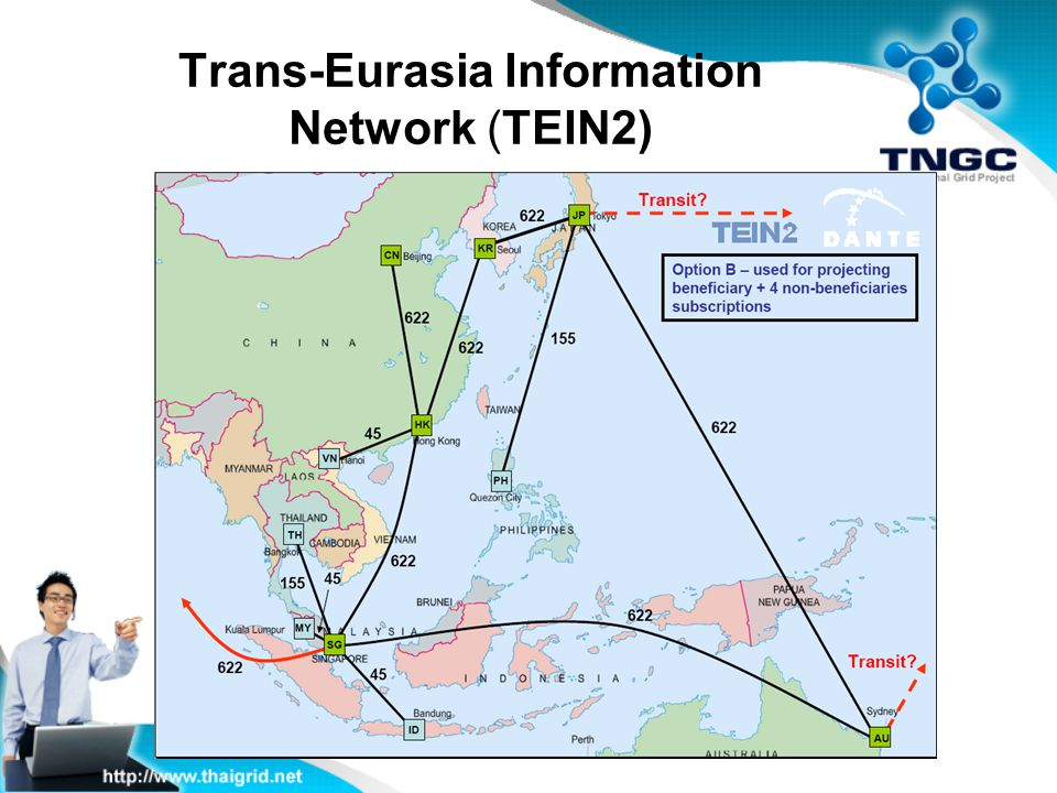 Trans-Eurasia Information Network (TEIN2)