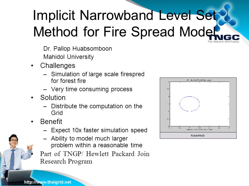 Implicit Narrowband Level Set Method for Fire Spread Model Dr. Pallop Huabsomboon Mahidol University Challenges –Simulation of large scale firespred f