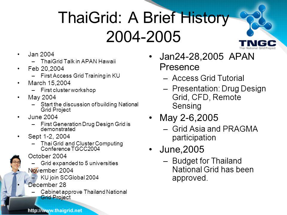 ThaiGrid: A Brief History 2004-2005 Jan 2004 –ThaiGrid Talk in APAN Hawaii Feb 20,2004 –First Access Grid Training in KU March 15,2004 –First cluster