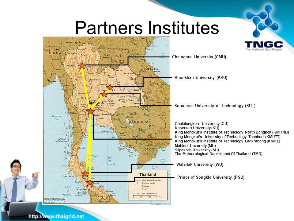 Partners Institutes Bangkok Chaingmai University (CMU) Chulalongkorn University (CU) Kasetsart University (KU) King Mongkut's Institute of Technology