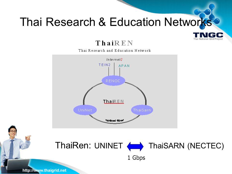 Thai Research & Education Networks ThaiRen: UNINET ThaiSARN (NECTEC) 1 Gbps