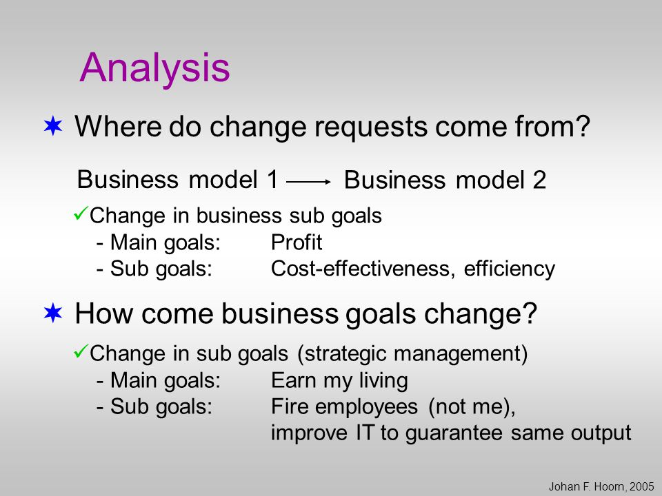 Analysis  Where do change requests come from? Business model 1 Business model 2 Change in business sub goals - Main goals:Profit - Sub goals:Cost-eff