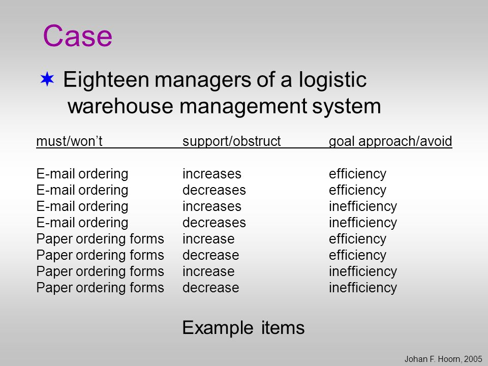 Case  Eighteen managers of a logistic warehouse management system must/won'tsupport/obstructgoal approach/avoid E-mail orderingincreasesefficiency E-