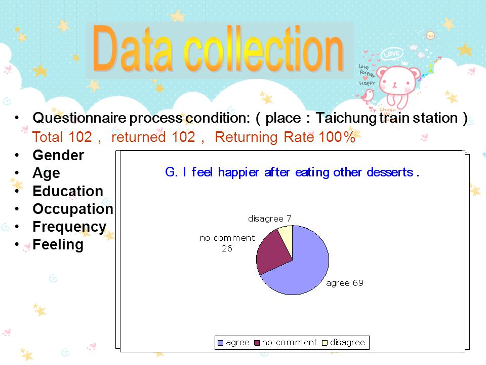 Questionnaire process condition:(place:Taichung train station) Total 102 , returned 102 , Returning Rate 100 % Gender Age Education Occupation Frequency Feeling