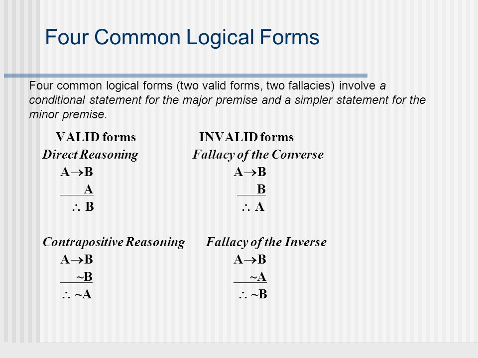 Four Common Logical Forms VALID forms INVALID forms Direct Reasoning Fallacy of the Converse A  B A B  B  A Contrapositive Reasoning Fallacy of the