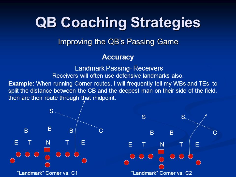 QB Coaching Strategies Improving the QB's Passing Game Accuracy Landmark Passing- Receivers Receivers will often use defensive landmarks also.