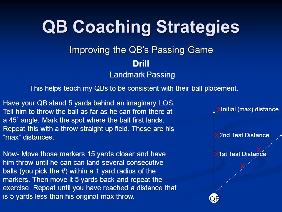 QB Coaching Strategies Improving the QB's Passing Game Drill Landmark Passing QB This helps teach my QBs to be consistent with their ball placement.