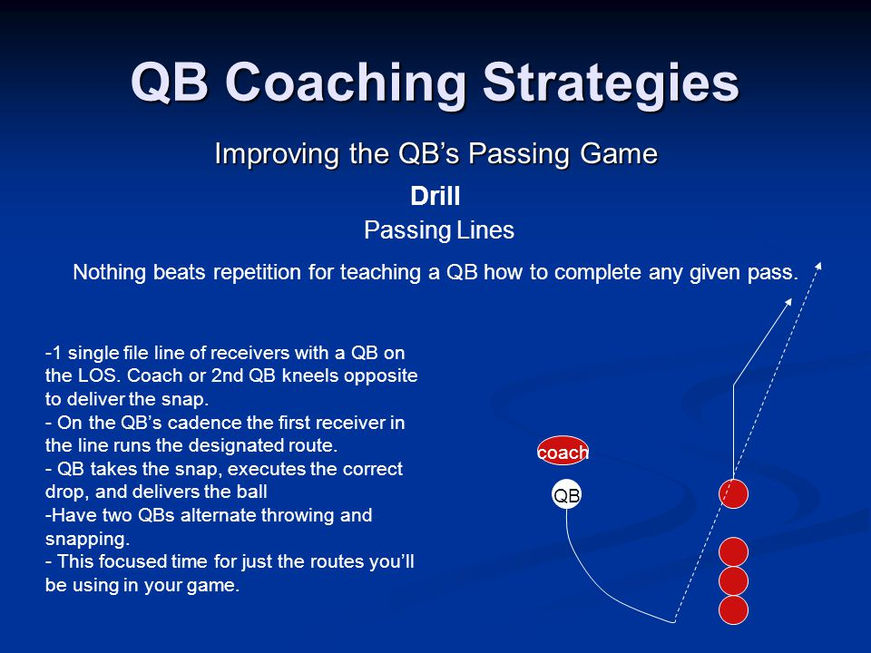 QB QB Coaching Strategies Improving the QB's Passing Game Drill Passing Lines Nothing beats repetition for teaching a QB how to complete any given pass.