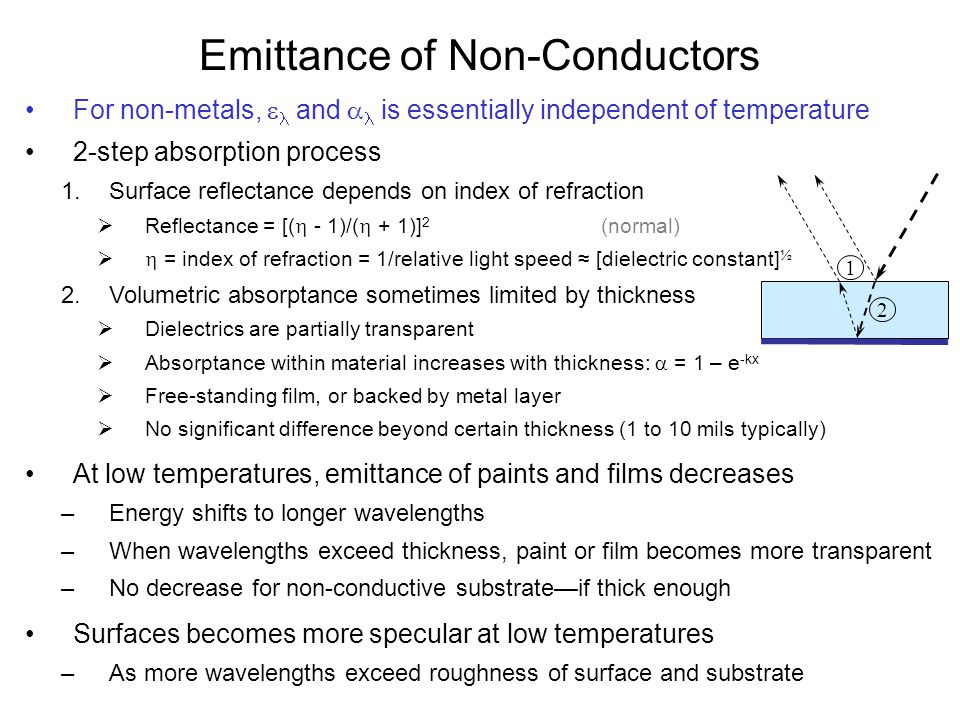 Spectral Emittance of a Paint Emittance/absorptance at a given wavelength doesn't vary with temperature Total emittance may vary with temperature as the range of wavelengths shifts Changing temperature of emitting source may shift the absorptance of an absorbing surface Changing temperature of absorbing surface does not change its absorptance