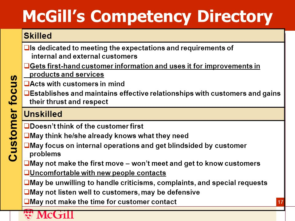 17 McGill's Competency Directory Skilled  Is dedicated to meeting the expectations and requirements of internal and external customers  Gets first-hand customer information and uses it for improvements in products and services  Acts with customers in mind  Establishes and maintains effective relationships with customers and gains their thrust and respect Unskilled  Doesn't think of the customer first  May think he/she already knows what they need  May focus on internal operations and get blindsided by customer problems  May not make the first move – won't meet and get to know customers  Uncomfortable with new people contacts  May be unwilling to handle criticisms, complaints, and special requests  May not listen well to customers, may be defensive  May not make the time for customer contact Customer focus