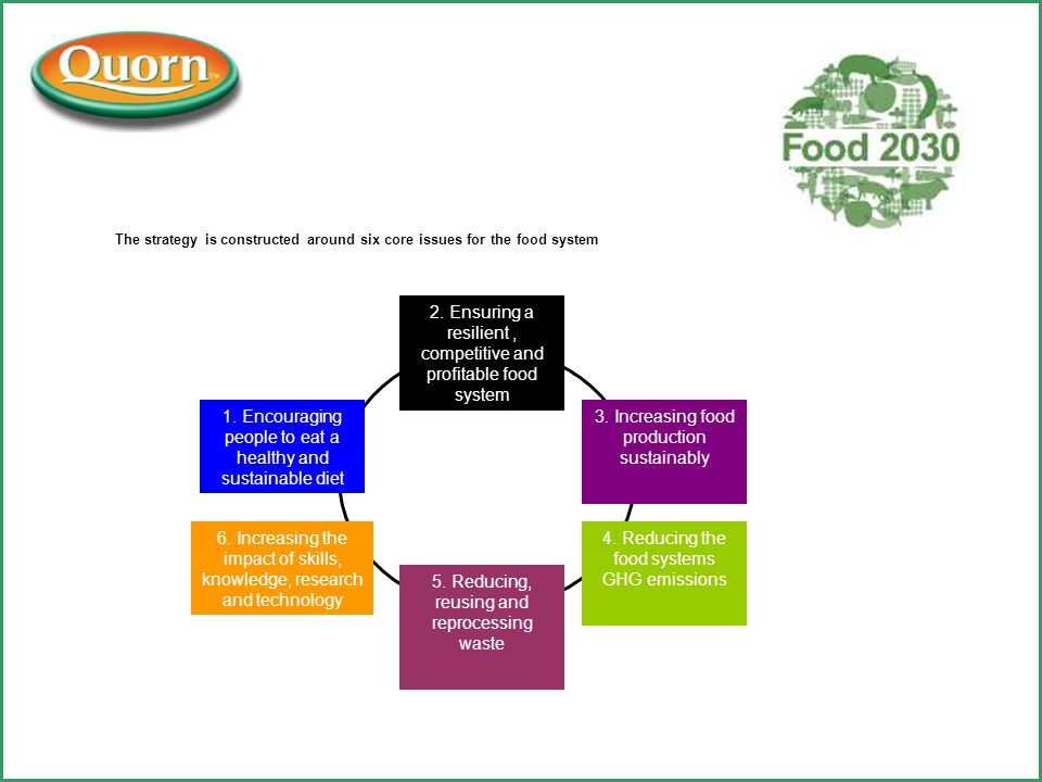 The strategy is constructed around six core issues for the food system 1.