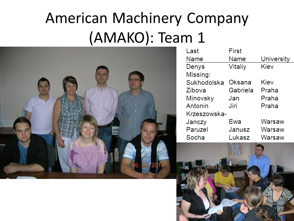 American Machinery Company (AMAKO): Team 1 LastFirst Name University DenysVitaliyKiev Missing: SukhodolskaOksanaKiev ZibovaGabrielaPraha MinovskyJanPraha AntoninJiriPraha Krzeszowska- JanczyEwaWarsaw ParuzelJanuszWarsaw SochaLukaszWarsaw