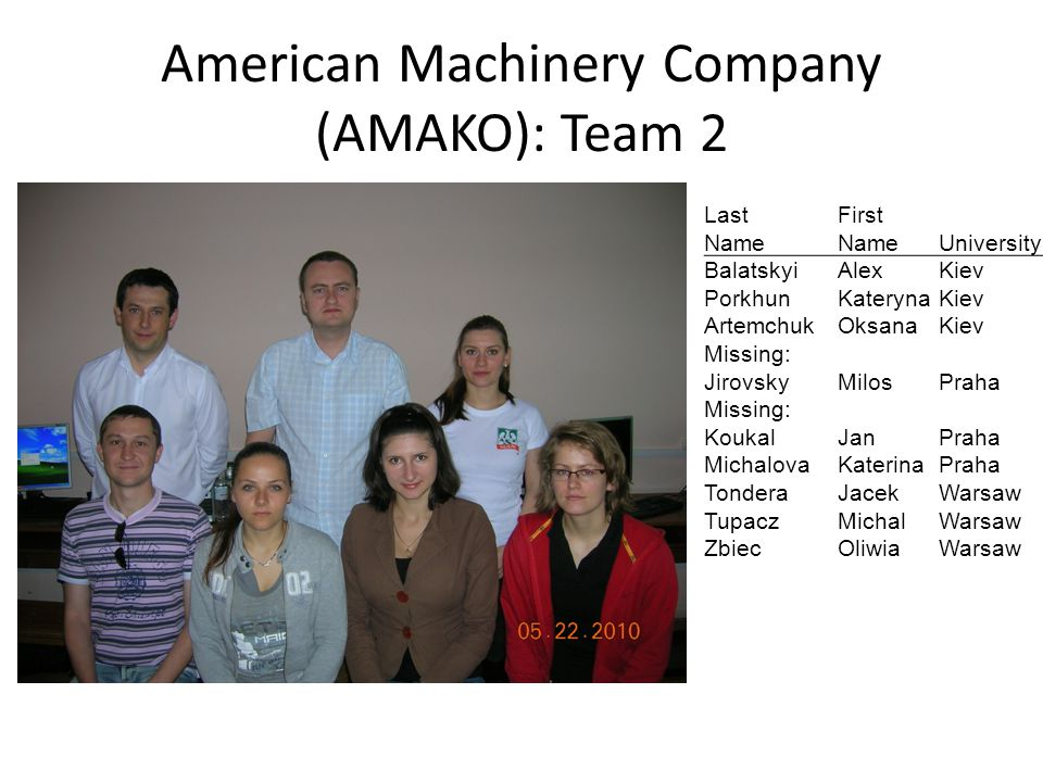 American Machinery Company (AMAKO): Team 2 LastFirst Name University BalatskyiAlexKiev PorkhunKaterynaKiev ArtemchukOksanaKiev Missing: JirovskyMilosP