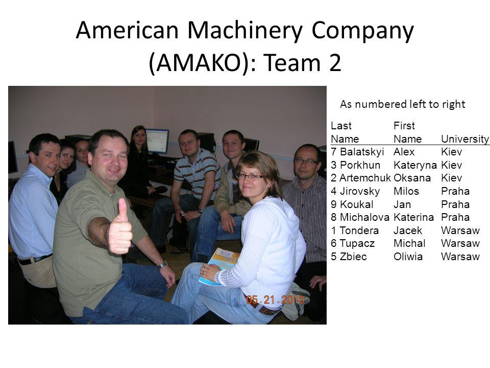 American Machinery Company (AMAKO): Team 2 LastFirst Name University 7 BalatskyiAlexKiev 3 PorkhunKaterynaKiev 2 ArtemchukOksanaKiev 4 JirovskyMilosPr