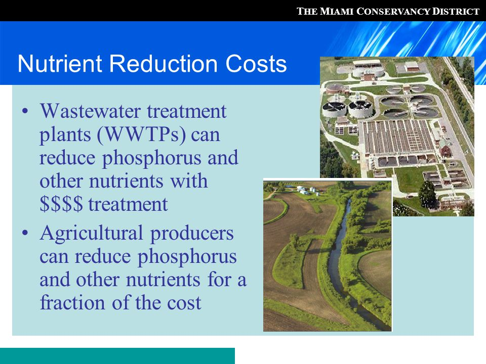 T HE M IAMI C ONSERVANCY D ISTRICT Nutrient Reduction Costs Wastewater treatment plants (WWTPs) can reduce phosphorus and other nutrients with $$$$ treatment Agricultural producers can reduce phosphorus and other nutrients for a fraction of the cost