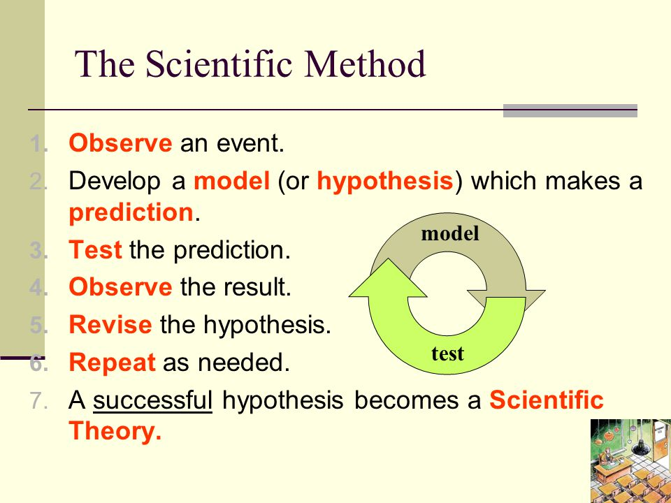 The Scientific Method 1. Observe an event. 2.