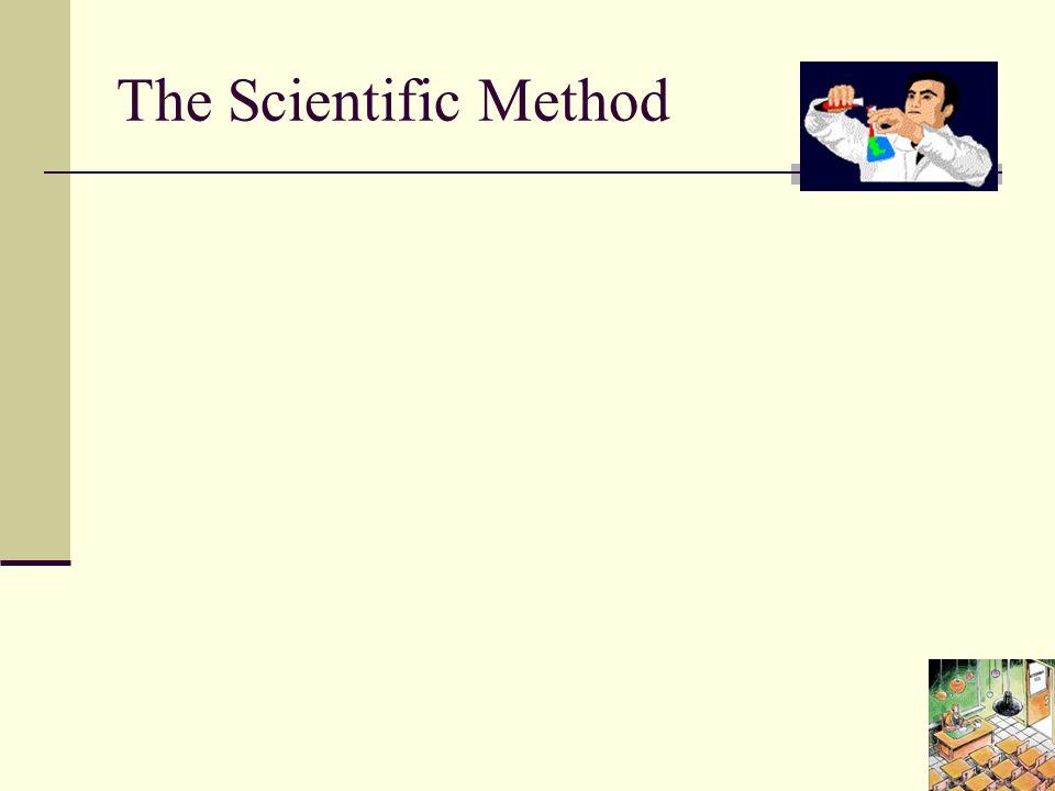 The Scientific Method The Scientific Method involves 5 steps: Observation Question Hypothesis Method Result