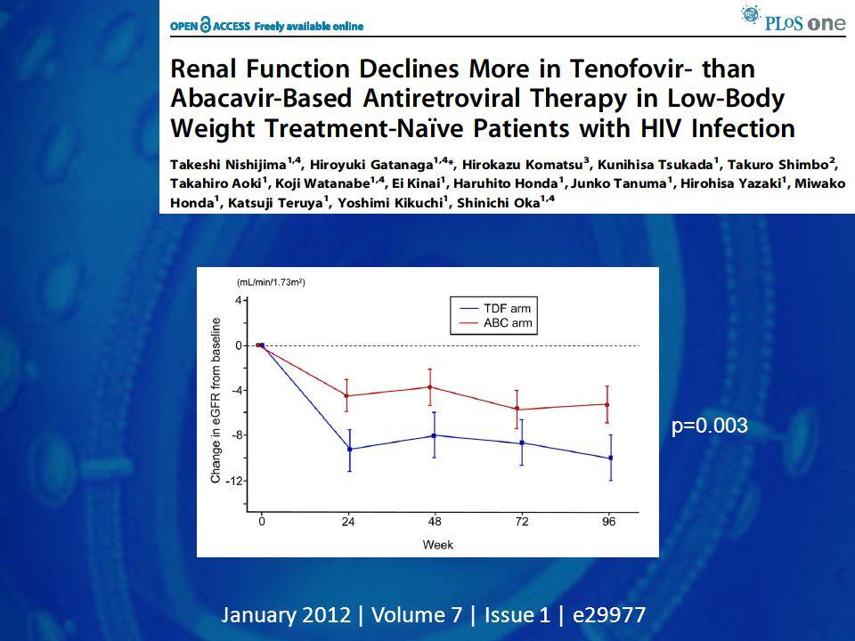 p=0.003 January 2012 | Volume 7 | Issue 1 | e29977