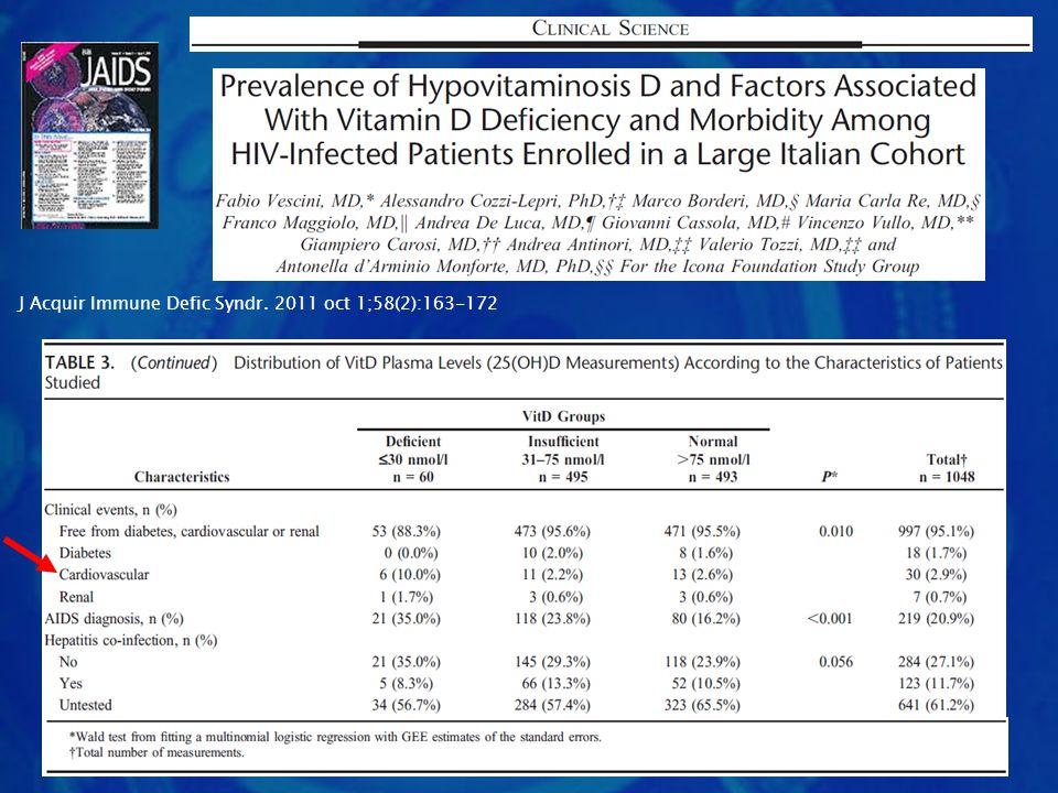 J Acquir Immune Defic Syndr. 2011 oct 1;58(2):163-172