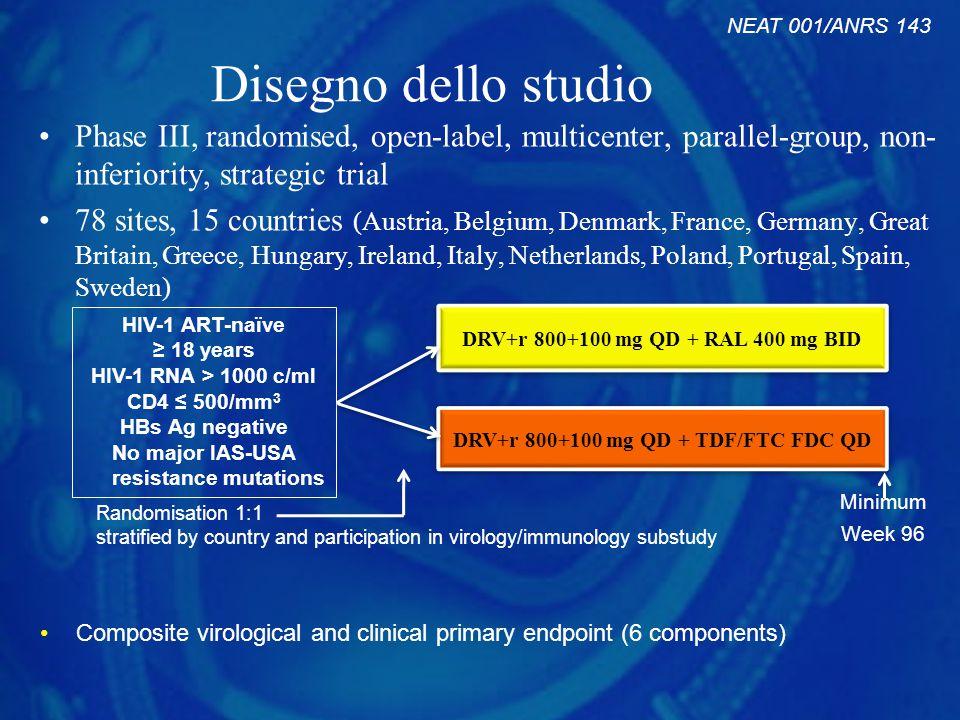 Disegno dello studio Phase III, randomised, open-label, multicenter, parallel-group, non- inferiority, strategic trial 78 sites, 15 countries (Austria