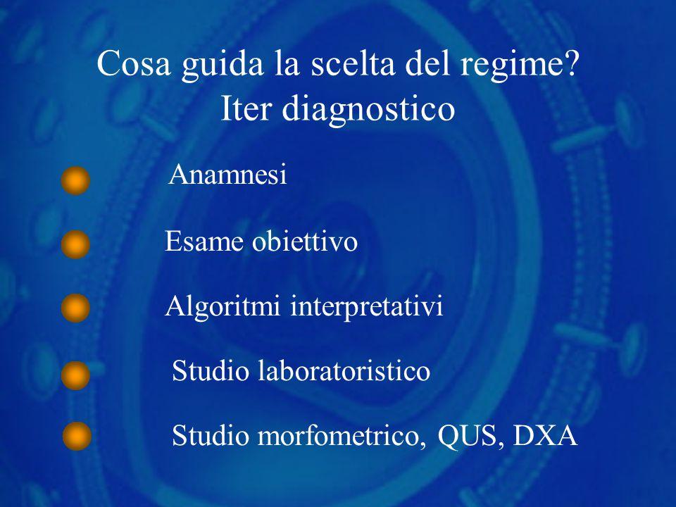 Cosa guida la scelta del regime? Iter diagnostico Anamnesi Esame obiettivo Algoritmi interpretativi Studio laboratoristico Studio morfometrico, QUS, D