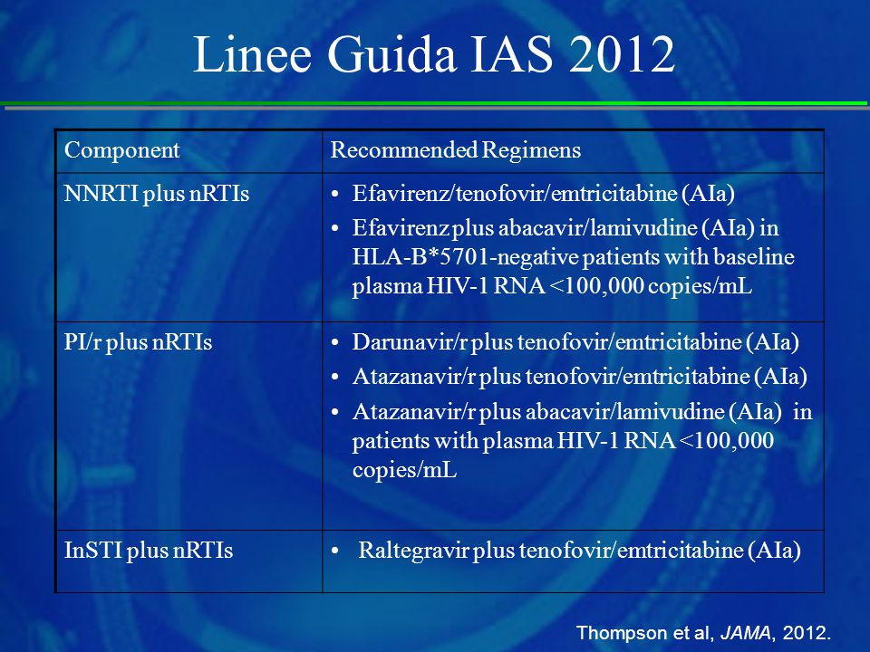 Linee Guida IAS 2012 ComponentRecommended Regimens NNRTI plus nRTIsEfavirenz/tenofovir/emtricitabine (AIa) Efavirenz plus abacavir/lamivudine (AIa) in HLA-B*5701-negative patients with baseline plasma HIV-1 RNA <100,000 copies/mL PI/r plus nRTIsDarunavir/r plus tenofovir/emtricitabine (AIa) Atazanavir/r plus tenofovir/emtricitabine (AIa) Atazanavir/r plus abacavir/lamivudine (AIa) in patients with plasma HIV-1 RNA <100,000 copies/mL InSTI plus nRTIs Raltegravir plus tenofovir/emtricitabine (AIa) Thompson et al, JAMA, 2012.
